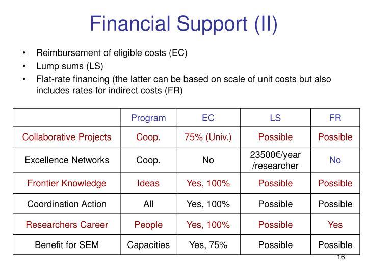 Financial Support (II)