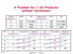 a problem for 1 bit predictor without correlators