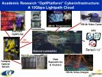 academic research optiplatform cyberinfrastructure a 10gbps lightpath cloud