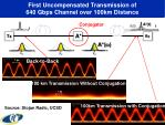 first uncompensated transmission of 640 gbps channel over 100km distance