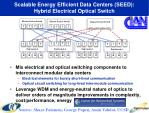 scalable energy efficient data centers seed hybrid electrical optical switch