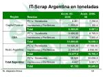 it scrap argentina en toneladas