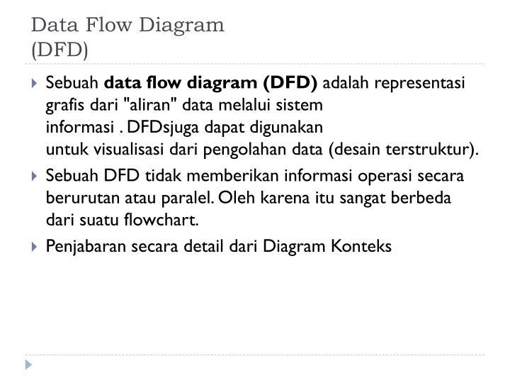 Ppt diagram konteks amp data flow diagram dfd powerpoint data flow diagramdfd ccuart Choice Image