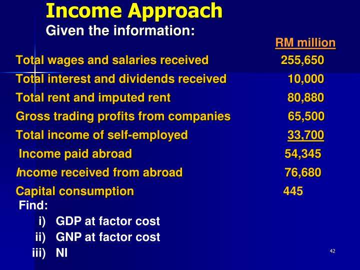 factor income approach gnp