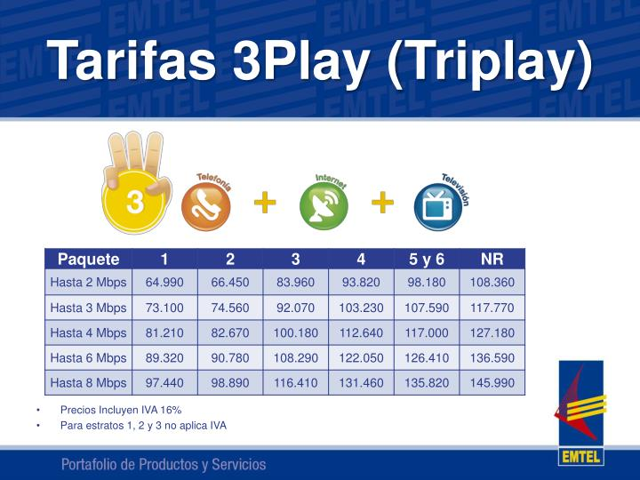 Tarifas 3Play (Triplay)