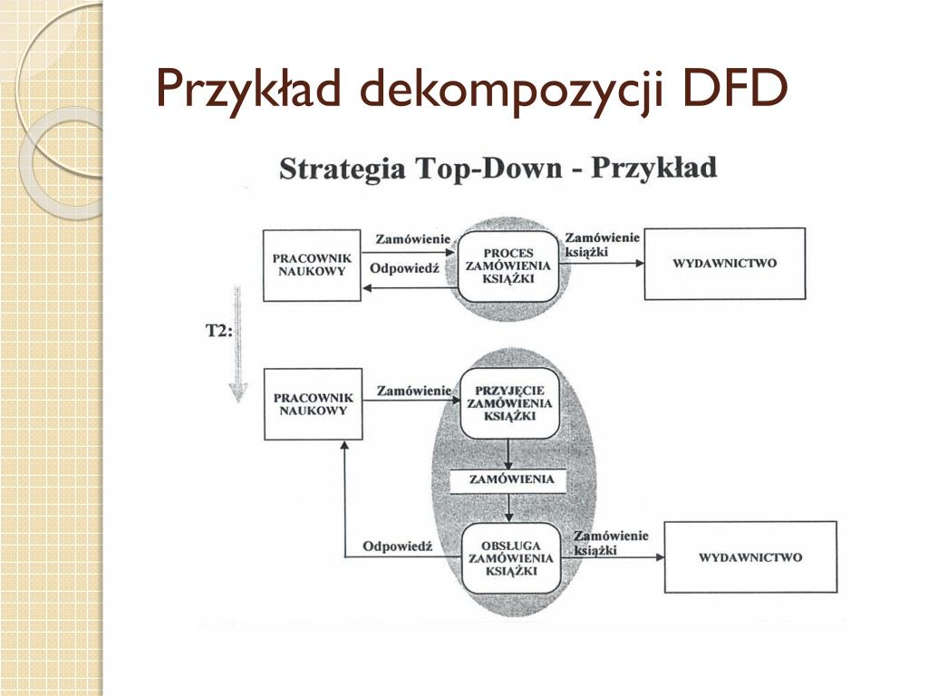 Ppt Diagramy Przeplywu Danych Powerpoint Presentation Free Download Id 5725389