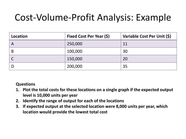 cost volume profit analysis establishing a • identify and explain the assumptions on which cost-volume-profit analysis the objective of cvp analysis to establish figure 91 economist's cost-volume.