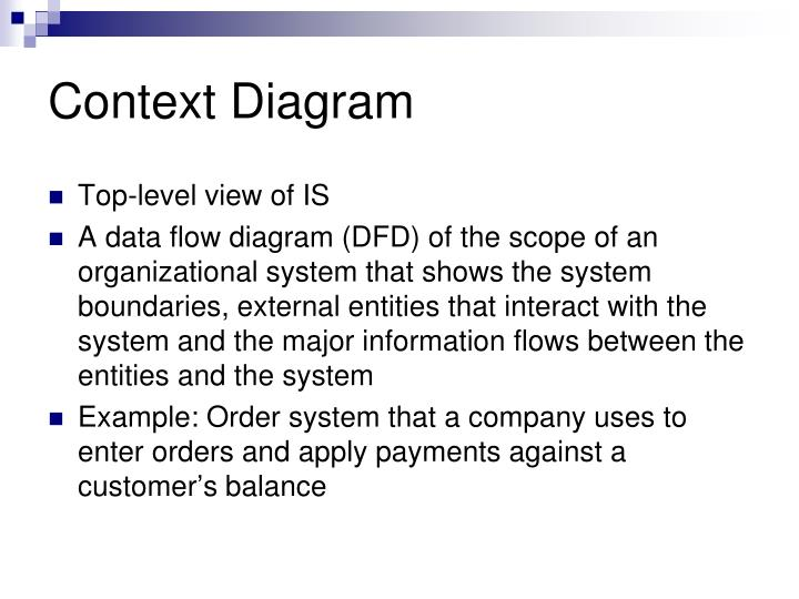Ppt data flow diagram part 2 powerpoint presentation id context diagram ccuart Gallery