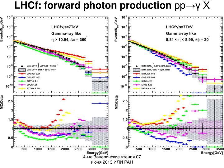 LHCf: forward photon production