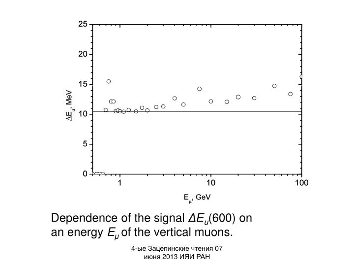 Dependence of the signal