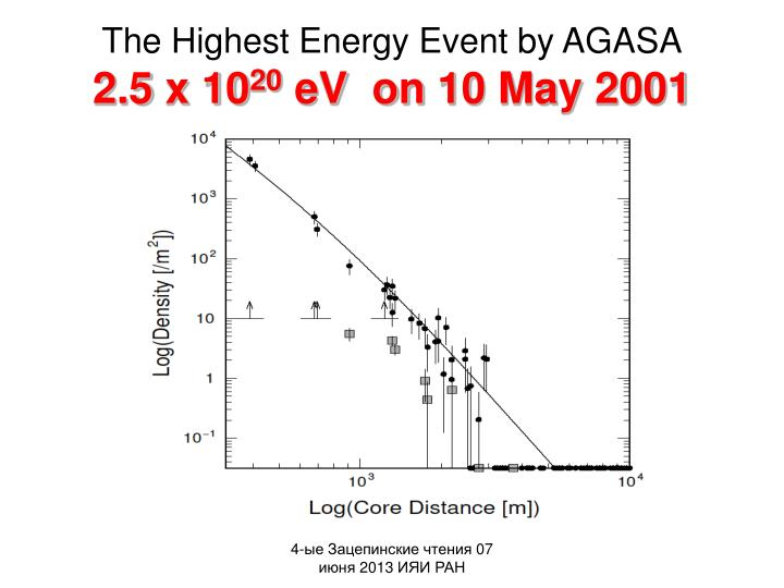 The Highest Energy Event by AGASA