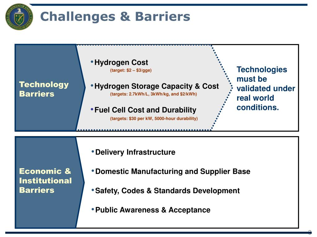PPT - U S  Department of Energy HYDROGEN PROGRAM PowerPoint