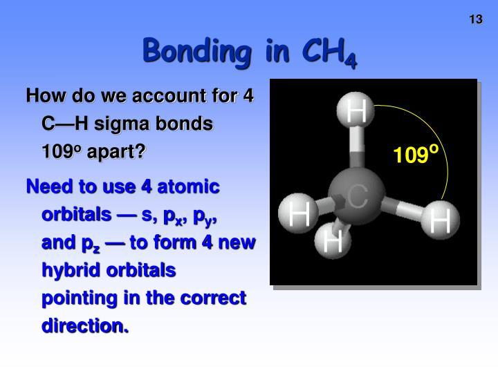 Bonding in CH