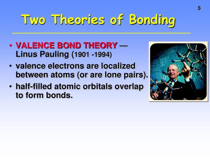Two Theories of Bonding