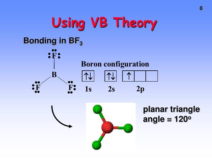 Using VB Theory