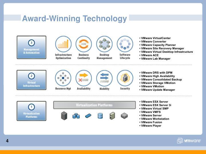 Award-Winning Technology