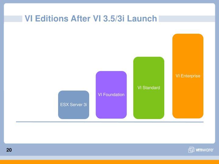 VI Editions After VI 3.5/3i Launch