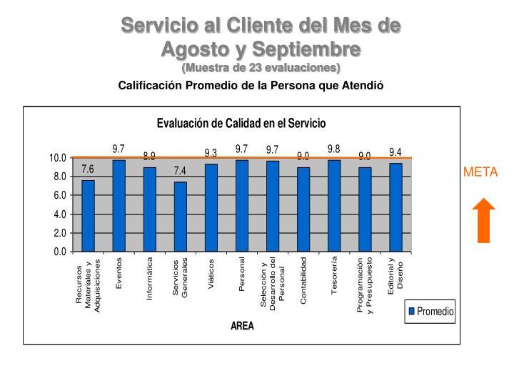 Servicio al cliente del mes de agosto y septiembre muestra de 23 evaluaciones1