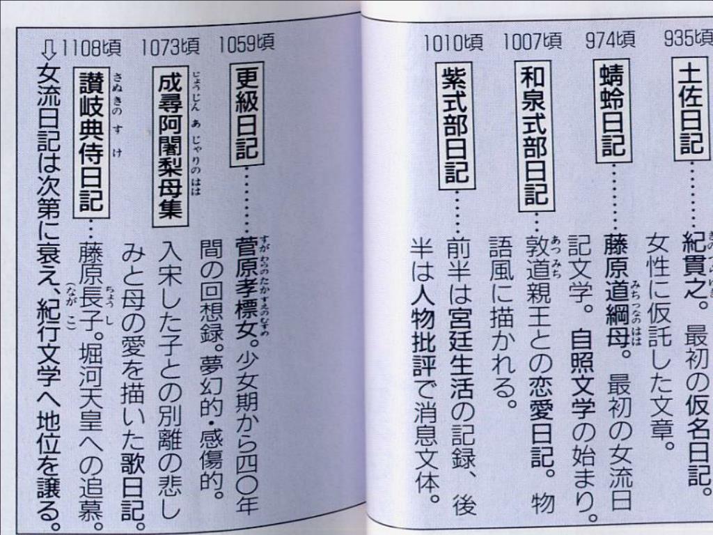 紫式部 日記 清少納言 文法