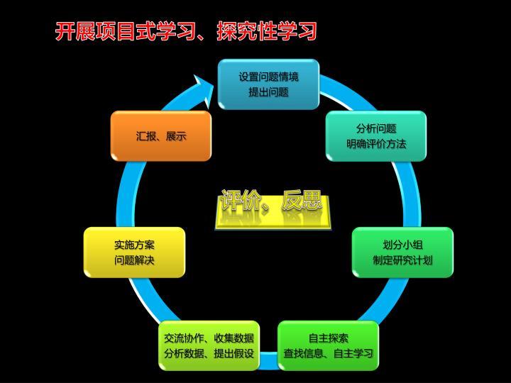开展项目式学习、探究性学习
