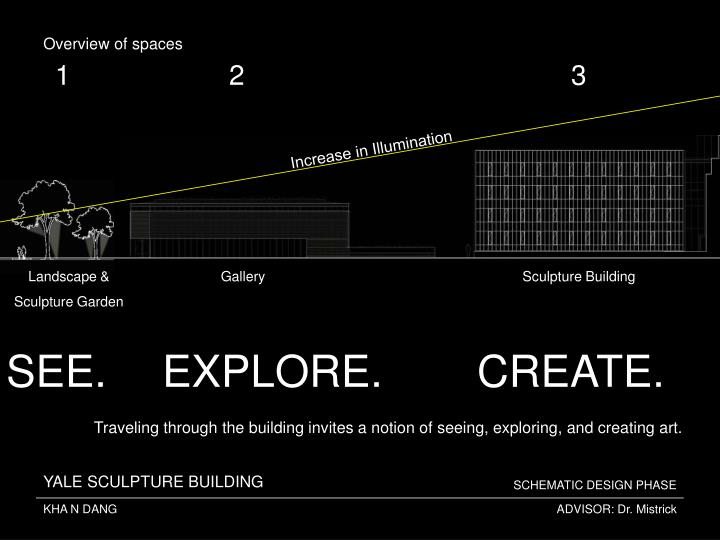 Overview of spaces