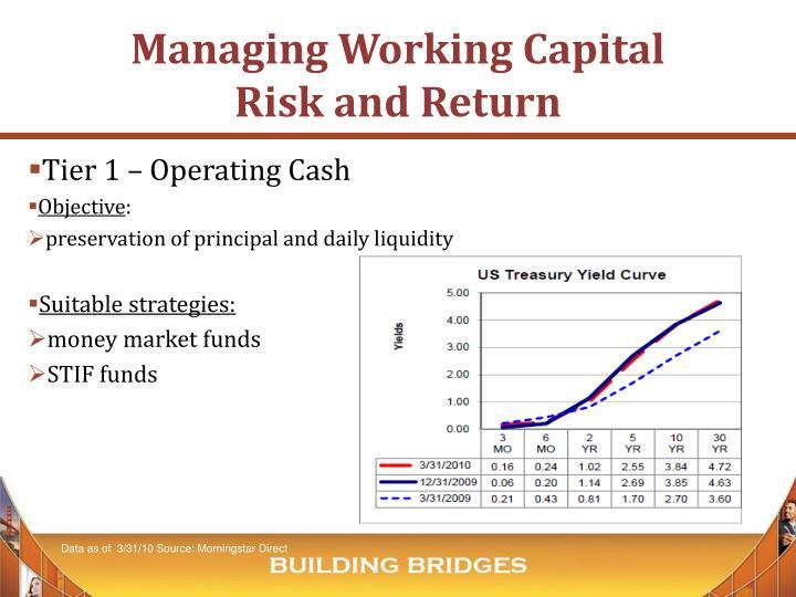 Tier 1 – Operating Cash