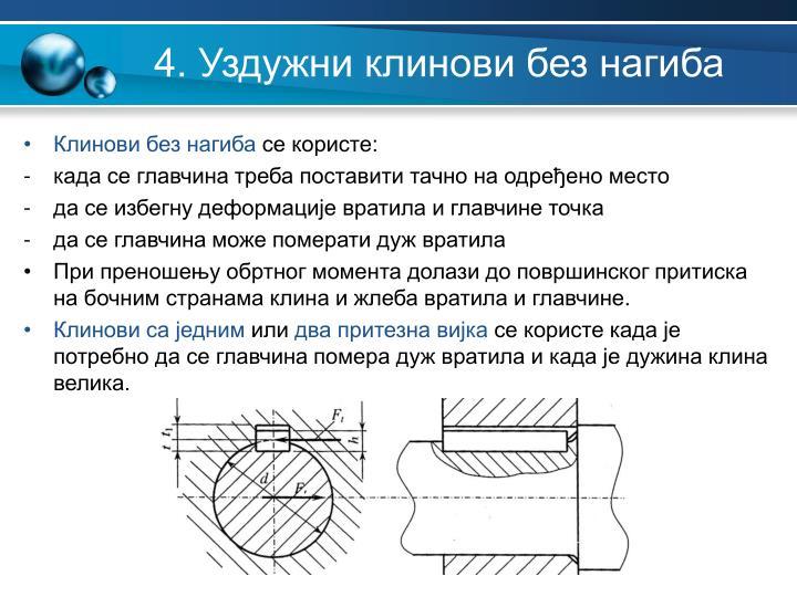4. Уздужни клинови без нагиба
