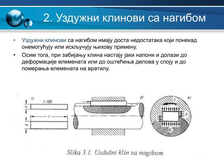 2. Уздужни клинови са нагибом