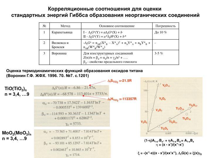 Корреляционные соотношения для оценки