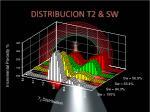 distribucion t2 sw