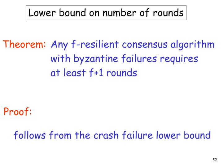Lower bound on number of rounds