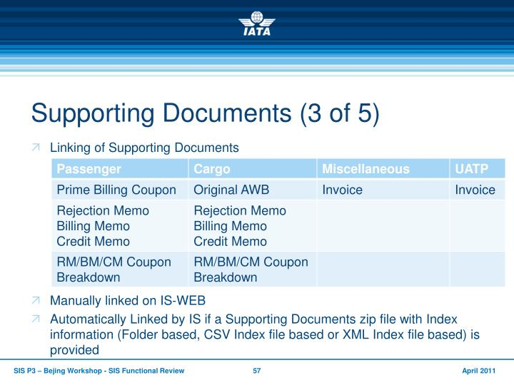 Supporting Documents (3 of 5)
