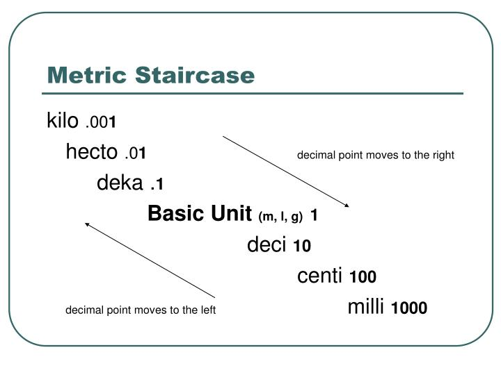 Metric Staircase