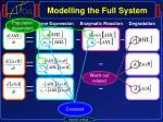 modelling the full system5