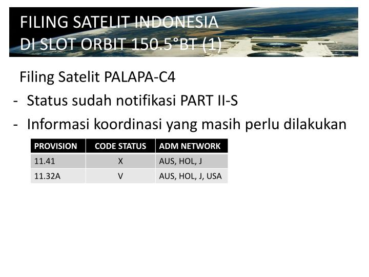 FILING SATELIT INDONESIA DI SLOT ORBIT 150.5°BT (1)