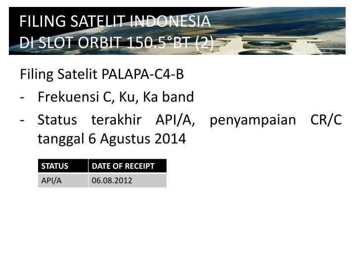 FILING SATELIT INDONESIA DI SLOT ORBIT 150.5°BT (2)