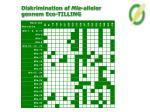 diskrimination af mla alleler gennem eco tilling