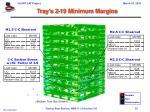 tray s 2 19 minimum margins