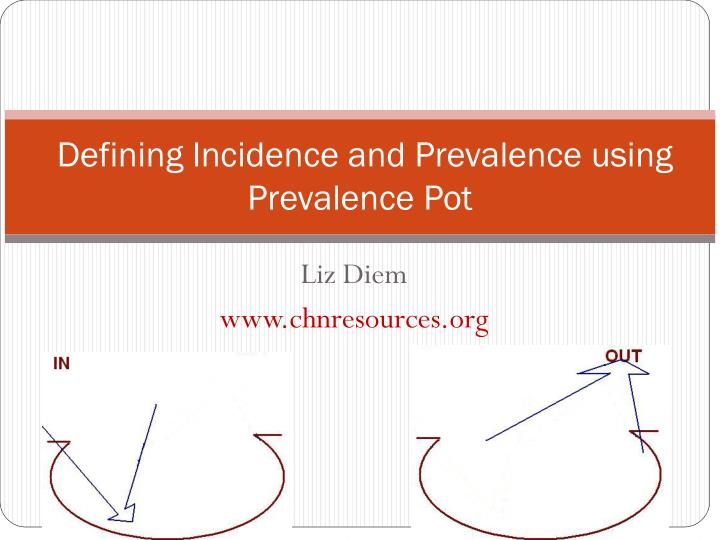 defining incidence and prevalence using prevalence pot n.