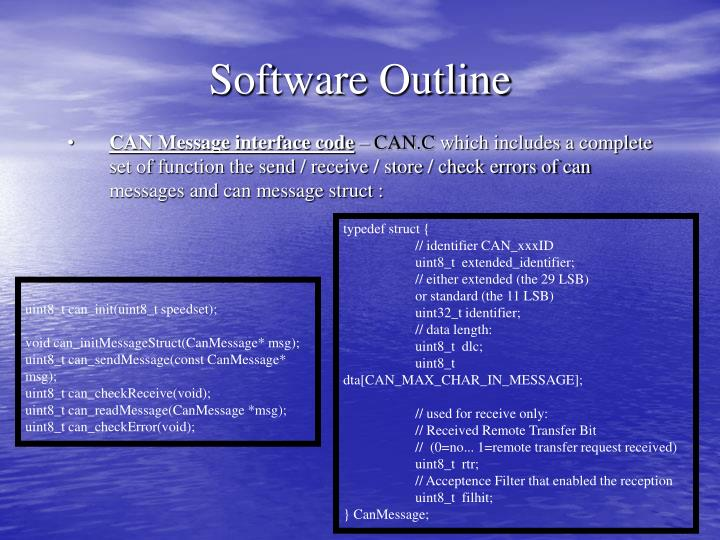 Software Outline