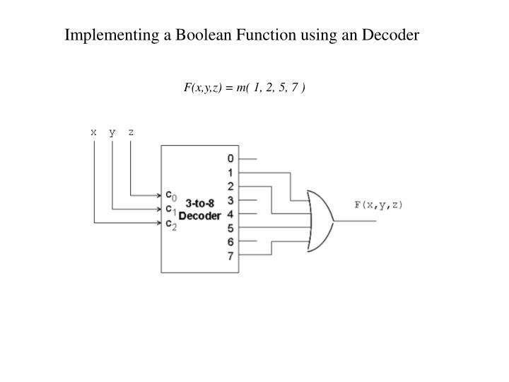 Implementing a Boolean Function using an Decoder