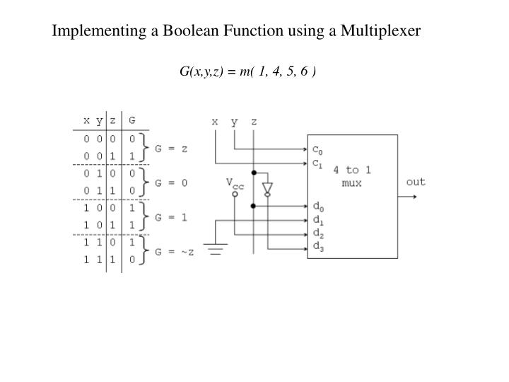 Implementing a Boolean Function using a Multiplexer