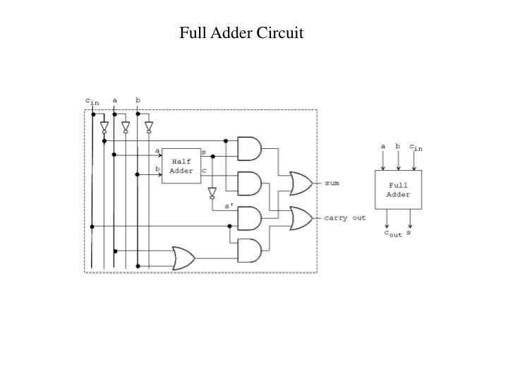 Full Adder Circuit