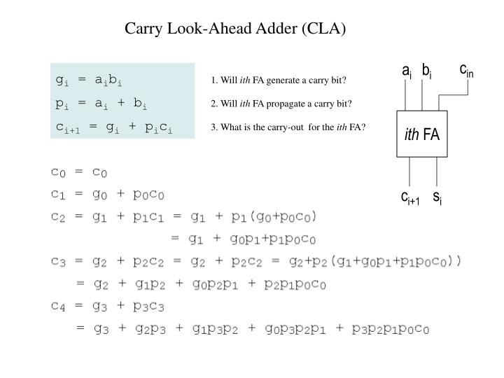 Carry Look-Ahead Adder (CLA)