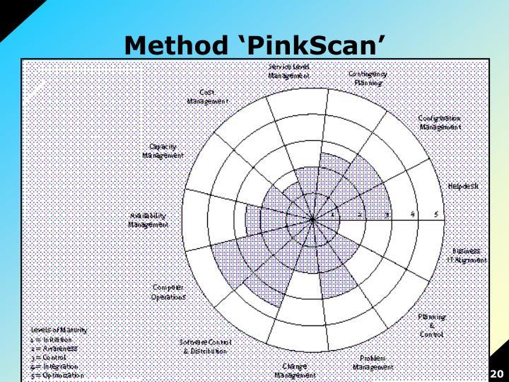Method 'PinkScan'