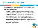 measuring it s success