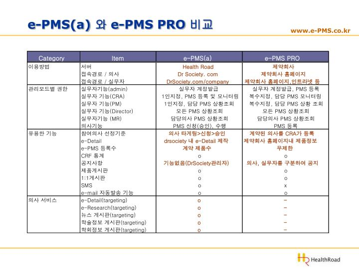 e-PMS(a)