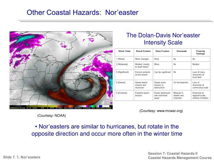Other Coastal Hazards:  Nor'easter