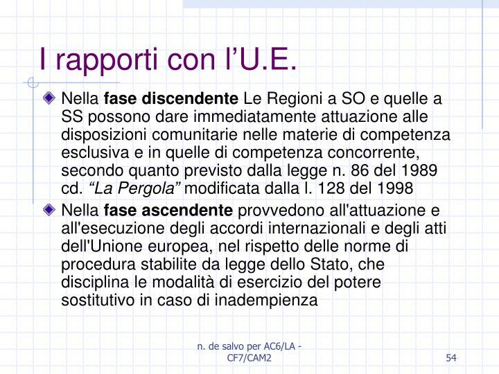 I rapporti con l'U.E.