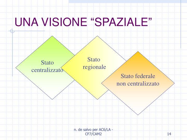 "UNA VISIONE ""SPAZIALE"""